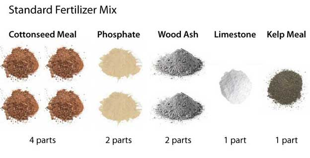 Making your own fertilizer mix