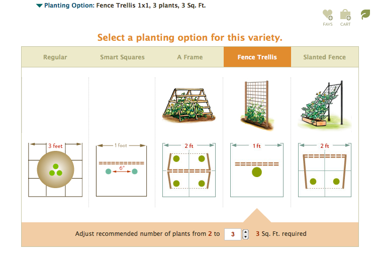In the product smart gardener - Spacing planting vegetables guide ...